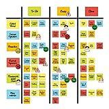 2DOBOARD Kit de Imán para Escribir en Pizarra Blanca – Fácil de Borrar en Seco – Magnetic Notes, Tira Imán, Imanes Smiley, Tarjetas Scrum, Notas Magnéticas para Agile y Kanban - Imán escribir