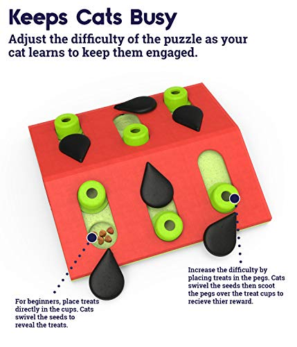 Product Image 4: Petstages Nina Ottosson Melon Madness Puzzle & Play – Interactive Cat Treat Puzzle