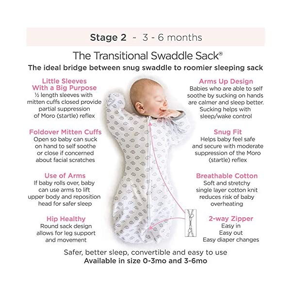 SwaddleDesigns Transitional Swaddle Sack, Arms Up Half-Length Sleeves and Mitten Cuffs, Tiny Triangles, Blue, Small, 0-3mo, 6-14 lbs (Parents' Picks Award Winner, Easy Transition with Better Sleep)