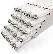 パナソニック 【ケース販売特価 25本セット】 紫外線吸収膜付蛍光灯 直管 40形 ラピッドスタート式 外面ストライプ方式 白色 FLR40S・W・NU/MR_set