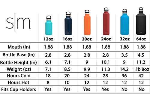 Simple Modern Ascent Water Bottle