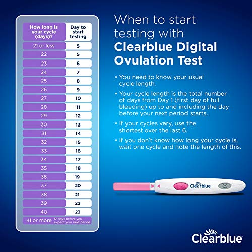 Clearblue-Digital-Ovulation-Test-Kit-Clearblue-with-Unique-Smiley-Face-for-Unmistakably-Clear-Results-1-Holder-and-Tests