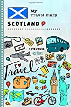 Best camping with kids scotland Reviews