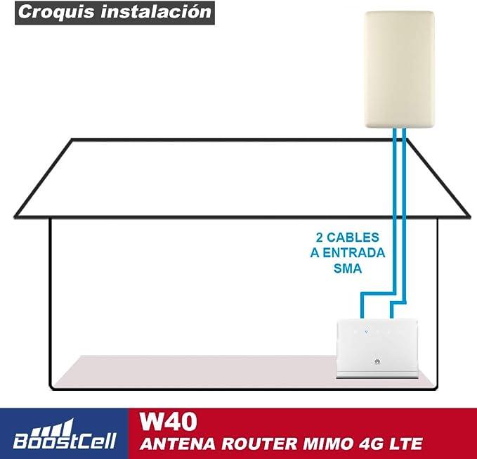 BOOSTCELL W40. Antena 4G LTE Router MIMO para Zonas de Mala Cobertura. (10M Cable)