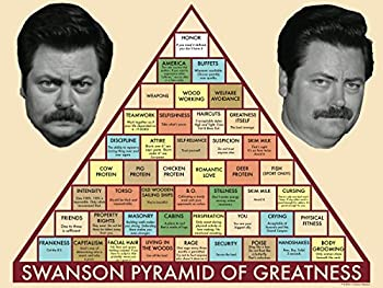 NBC Parks and Recreation Swanson Pyramid of Greatness Official Poster - 18  x 24