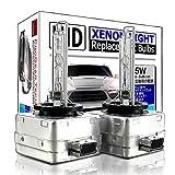 Heavy Duty HID Xenon Headlight...
