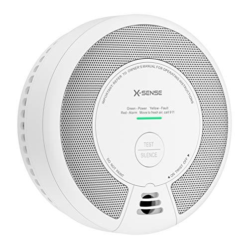 Smoke & Carbon Monoxide Alarms