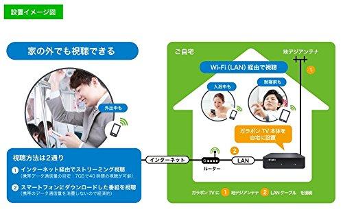 『ガラポンTV伍号機HDD内蔵モデル【再生品】』の5枚目の画像