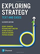 exploring corporate strategy johnson