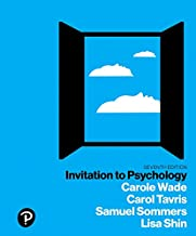 Best invitation to psychology Reviews