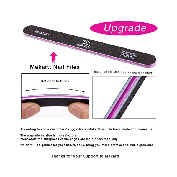 Beauty Shopping MAKARTT Nail Files 100 180 Grit for Poly Nail Extension Gel Acrylic