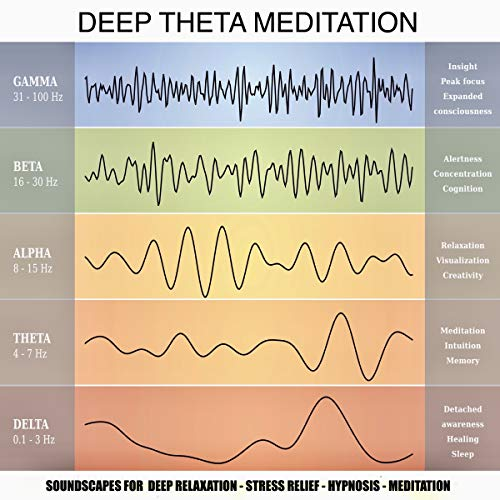 Deep Theta Meditation audiobook cover art