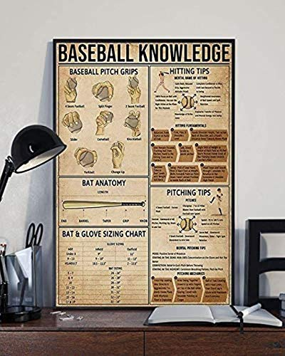 Baseball Knowledge Canvas - Chart for Baseball Lover - Vertical Canvas Art Canvas 0.75 Inch Print Size 8x12, 12x18, 16x24, 24x36 Inches