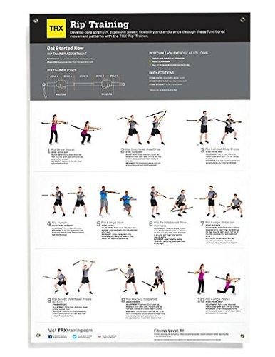 TRXTraining – RIPTraining Workout-Plakat, Idealer Übungsleitfaden für den TRXRIPTrainer