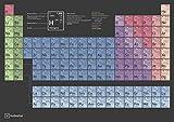 Wolfenthal Póster Tabla Periodica de los Elementos (en español), DIN A1, con los nuevos nombres de los elementos Nh, Mc, Ts & Og