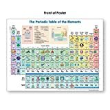 Periodic Table of Elements Poster (Periodic Table Display) Science posters for kids classroom & home -18 x 24 (Non Laminated)
