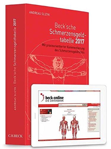 Beck'sche Schmerzensgeld-Tabelle 2017: Von Kopf bis Fuß