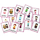 SANCENT 15 Pcs Family Relationship Flashcards | Memory Game | Preschool Educational Learning English Games & First Words Cards(Basic English Vocabulary Cards & Cards Pocket for Kids ) 12x9cm(inglés)