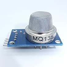 MQ135 Air Quality Sensor Module for NH3 NOx Benzene CO2 Detection (DIY Air quality monitoring)
