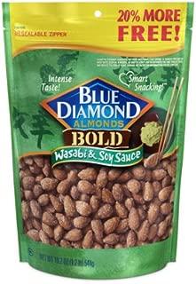 blue diamond almonds 19.2 oz