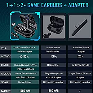 ELISWEEN Low Latency Switch Wireless Gaming Headphones with Bluetooth Adapter, Wireless Earbud & in-Ear Bluetooth Headphones Touch Control with USB C-A Bluetooth Switch Adapter for Switch/PS4/PS5