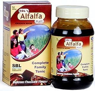 Sbl Alfalfa Malt
