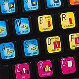 4Keyboard AVID Media Composer Keyboard Stickers
