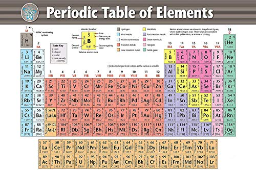 Periodic Table Poster, 2021 Chemistry Periodic Table With Real Elements, HD Canvas Printing Poster for Classroom, Laboratory, Home Decor, School
