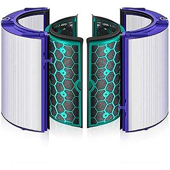 AIEVE Filtro de Repuesto para Dyson Pure Hot Cool HP04 y Pure Cool TP04 DP04 Purificador de Aire y Ventilador, Sistema de Filtro Sellado de Dos etapas 360 °: Amazon ...