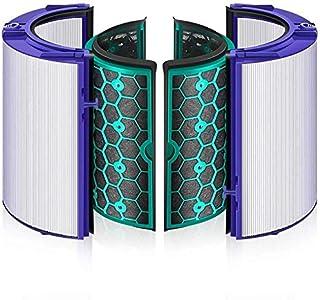 AIEVE Filtro de Repuesto para Dyson Pure Hot Cool HP04 y Pure Cool TP04 DP04 Purificador de Aire y Ventilador, Sistema de Filtro Sellado de Dos etapas 360 °