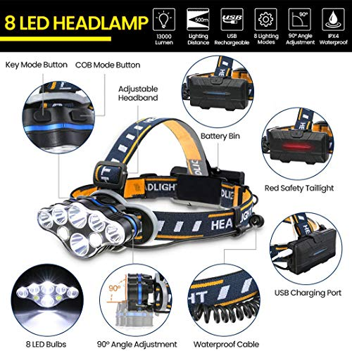 MOBEST - Head Torch, Super Bright Headlight, Rechargeable Waterproof with Red Flash Light Head Torch,18000 Lumens 8 LED 8 Modes Headlamp, for Camping,Fishing,Running,Jogging,Reading,Working