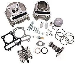 Best honda 50cc 6 cylinder Reviews