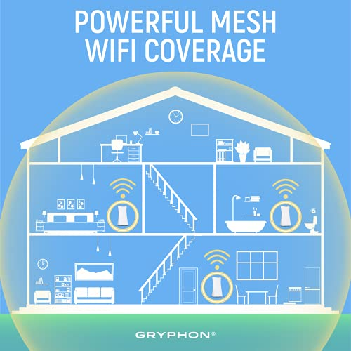 Mesh it up! The Best Mesh Wifi Routers 28