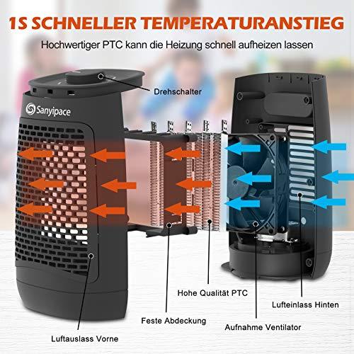 Sanyipace Calefacción
