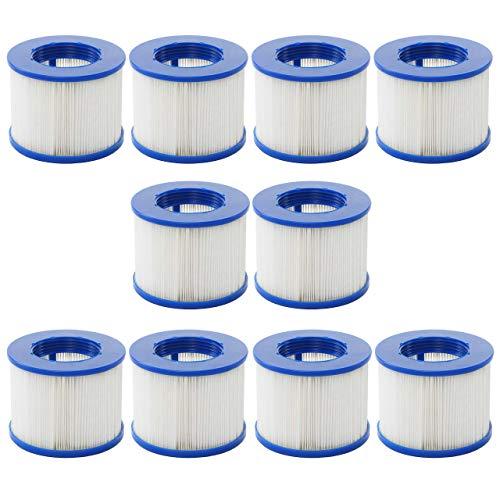 Mendler Wasserfilter für Whirlpool HWC-E32, Ersatzfilter Filterkartusche Filterpatrone Lamellenfilter, Zubehör ~ 10 Stück