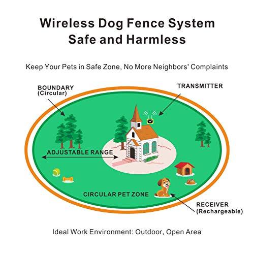 JUSTPET Wireless Dog Fence Safe...