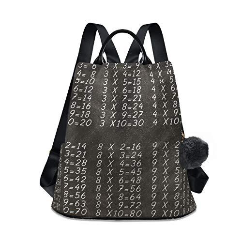 Multiplication Tischnummer-Damen-Reiserucksack, leicht, wasserdicht, Oxford, klein, für draußen, leger, Diebstahlschutz