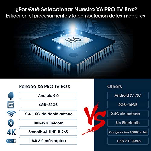 Android 9.0 TV Box 【4GB RAM+32GB ROM】 Android TV Box, Doble WiFi 2.4GHz / 5GHz H6 Bluetooth de Cuatro núcleos 64 bits 3D / 4K Full HD / H.265 / USB3.0 Android Smart TV Box Pendoo
