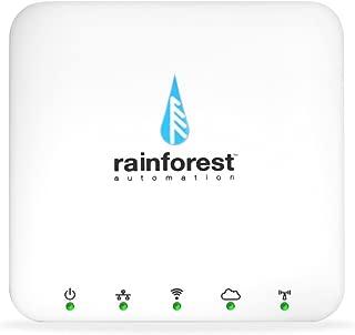 rainforest eagle energy monitor