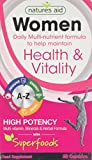 Womens Multi Vitamins
