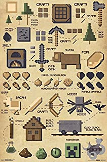 Trends International Minecraft Pictographic Wall Poster 22.375