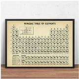 Chimica tavola periodica parete stampe d'arte elementi poster tela pittura chimica tavolo laboratorio parete Decor-60x100cm senza cornice