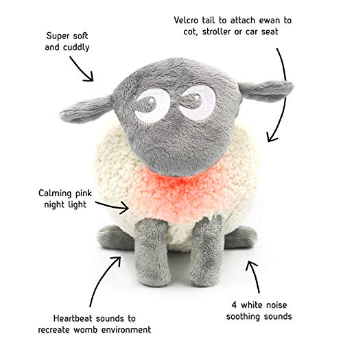 Sweet Dreamers, Ewan the Dream Sheep, Grey - Baby White/Pink Noise Machine and Sleep Aid with Night Light