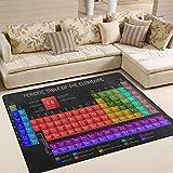 Use7 Tabla periódica educativa del elemento química negra para sala de estar, dormitorio, 160 cm x 122 cm