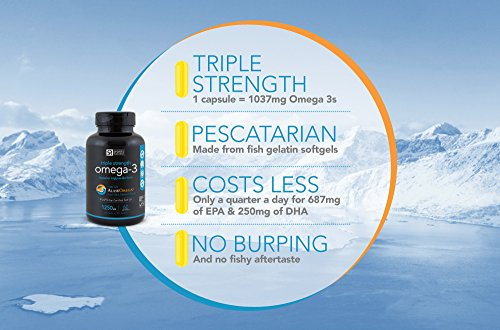 Sports Research Triple Strength Omega-3 Fish Oil (1250mg per Capsule)