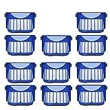 NICERE Kit de accesorios de repuesto para aspiradoras IRobot para Roomba 600 Series 690 680 660 651 650 y 500 Series (tamaño : kit de 6 piezas) (tamaño: 10 unidades)