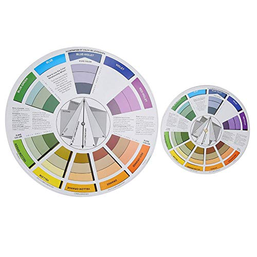 2pcs Color Wheel Color Mix Guide, Tattoo Pigment Chart Supplies for Paint Permanent Eyebrow Lip Body Tattoo Accessory, Art Class Teaching Tool for Makeup Blending Board Chart