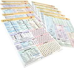 Japanese Cheat Sheet Pack By Nihonshock.com