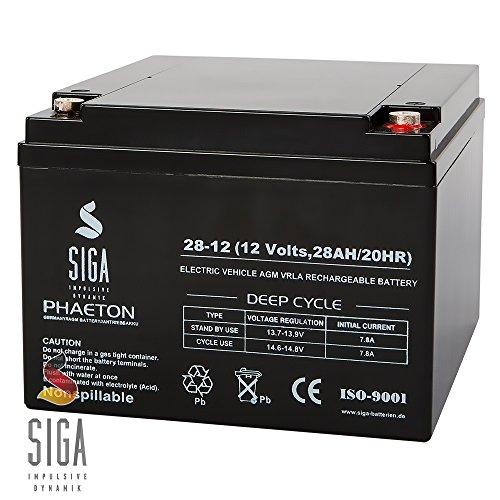 SIGA Akku 12V 28Ah AGM Blei Gel USV Solar Notstrom Alarmanlage Batterie 24Ah 25Ah 26Ah
