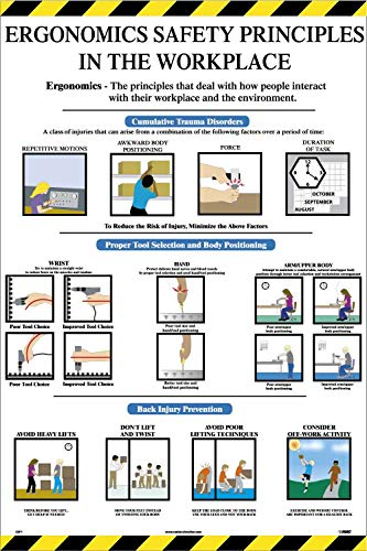 ESP1 National Marker Safety Sign,ESP1 Ergonomics Safety Principles Poster